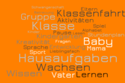 Word Cloud Bildung