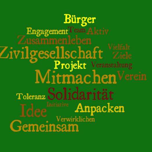 Word Cloud Projekte